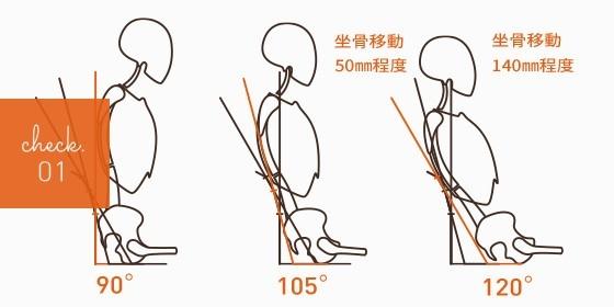 座位姿勢に合わせた背もたれ形状